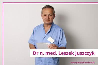 Leszek Juszczyk Ginekologia Estetyczna Kraków